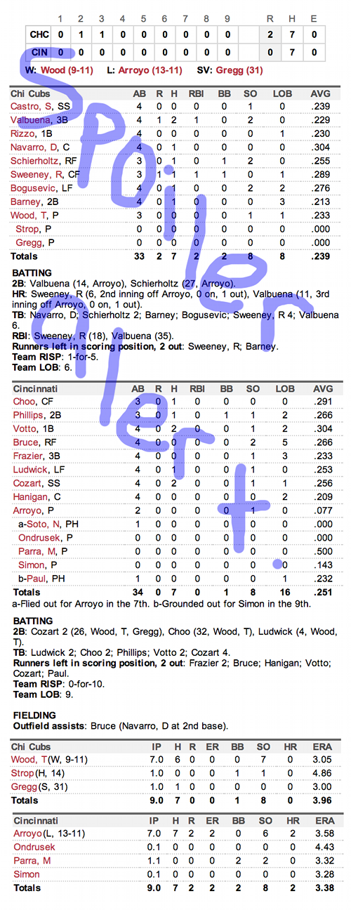 Enhanced Box Score: Cubs 2, Reds 0 – September 9, 2013