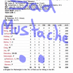 Enhanced Box Score: Cubs 4, Cardinals 10 – April 12, 2014