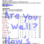 Enhanced Box Score: Cubs 0, Yankees 2 – April 16, 2014