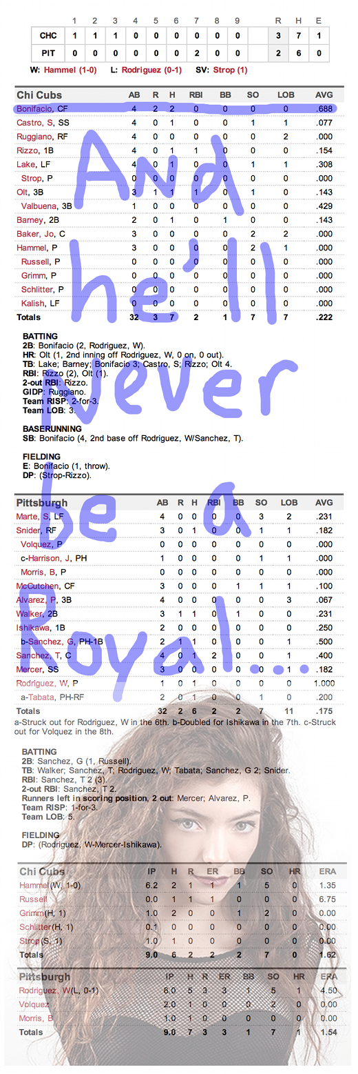 Enhanced Box Score: Cubs 3, Pirates 2 – April 3, 2014