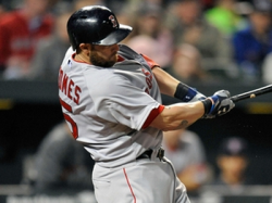 Will Cubs Look to Sign Torii Hunter or Jonny Gomes? How Would It Impact the Outfield?
