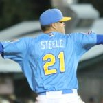 Cubs Minor League Daily: College Tournament Time and a Good Month for Justin Steele