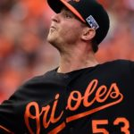 Orioles May Move Quickly on Zach Britton Trade Once Manny Machado is Dealt