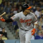 The Small Sample Risk in Rental Trades, Machado's Performance, and Russell's Value