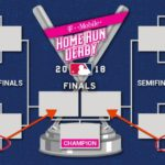 LET'S GO: Schwarber and Baez Bombs Away – 2018 MLB Home Run Derby Info, Open Thread, Etc.
