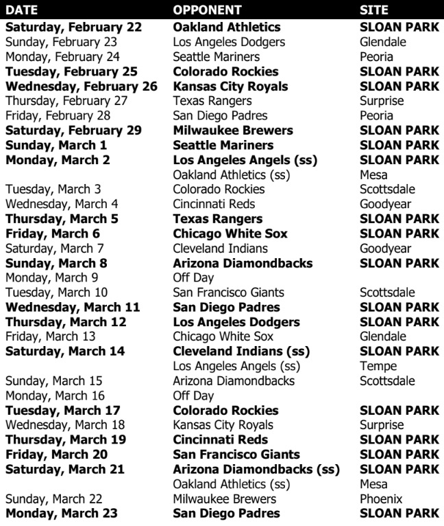 Chicago Cubs Home Opener 2020.Cubs Release 2020 Spring Training Schedule